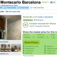 TripAdvisor Advertising - CPC Case Study and ROI