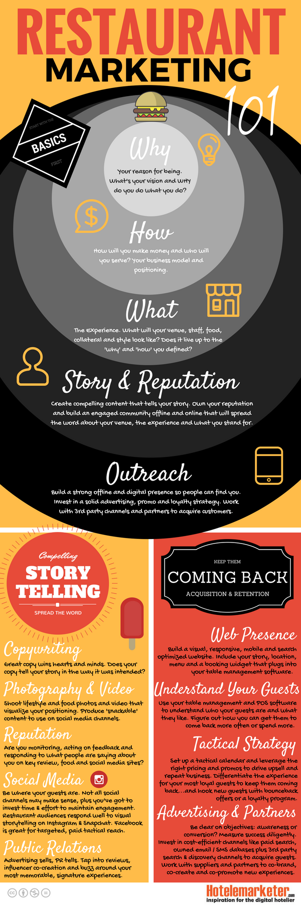 restaurant-marketing-infographic